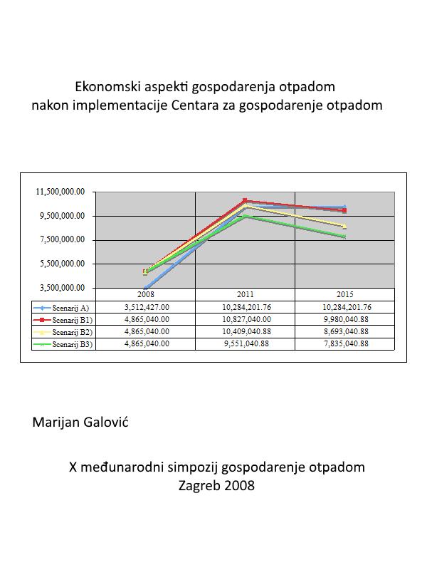 Ekonomski aspekti uvođenja sustava odvojenog prikupljanja
